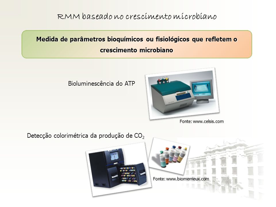 RMM baseado no crescimento microbiano