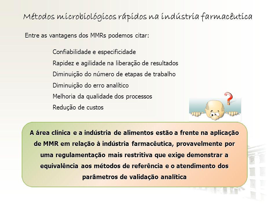 Métodos microbiológicos rápidos na indústria farmacêutica