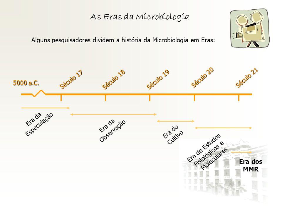 As Eras da Microbiologia