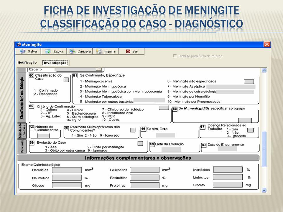 Ficha de investigação de Meningite Classificação do caso - DIAGNÓSTICO
