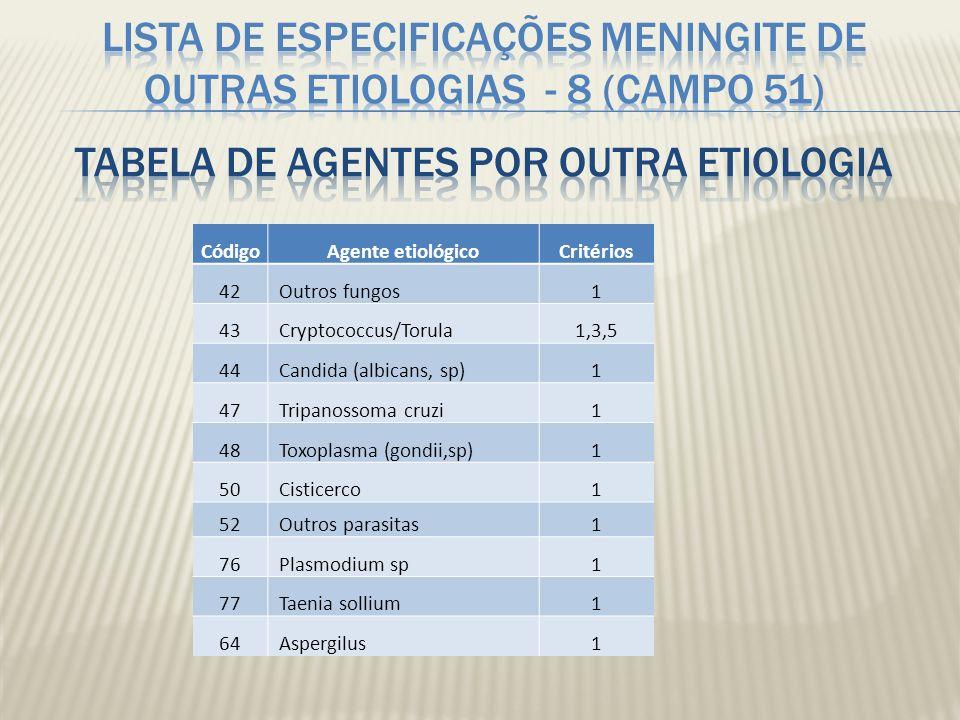 Lista de especificações Meningite de outras etiologias - 8 (campo 51) Tabela de agentes por outra etiologia