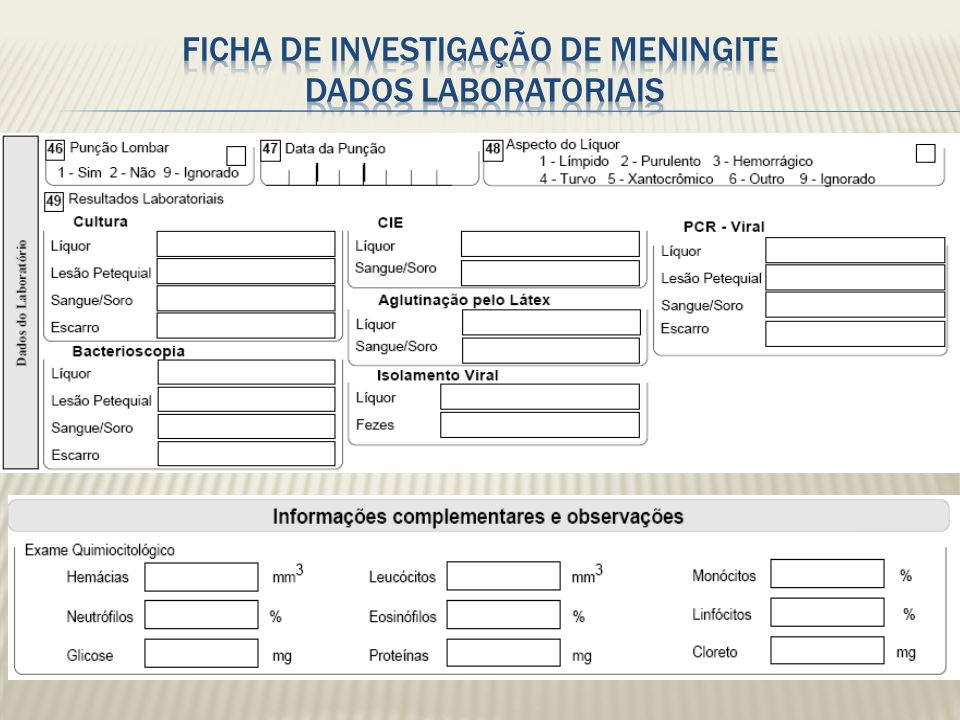 Ficha de investigação de Meningite Dados Laboratoriais