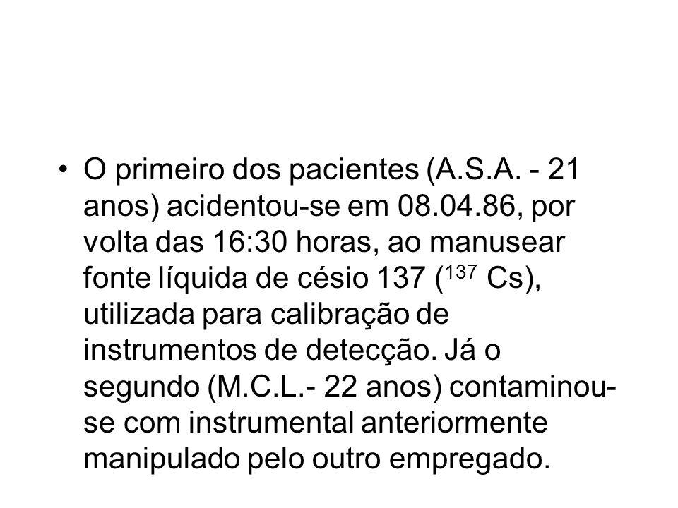 O primeiro dos pacientes (A. S. A. - 21 anos) acidentou-se em 08. 04