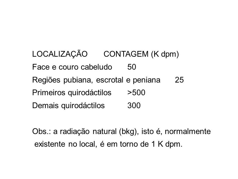 LOCALIZAÇÃO CONTAGEM (K dpm)