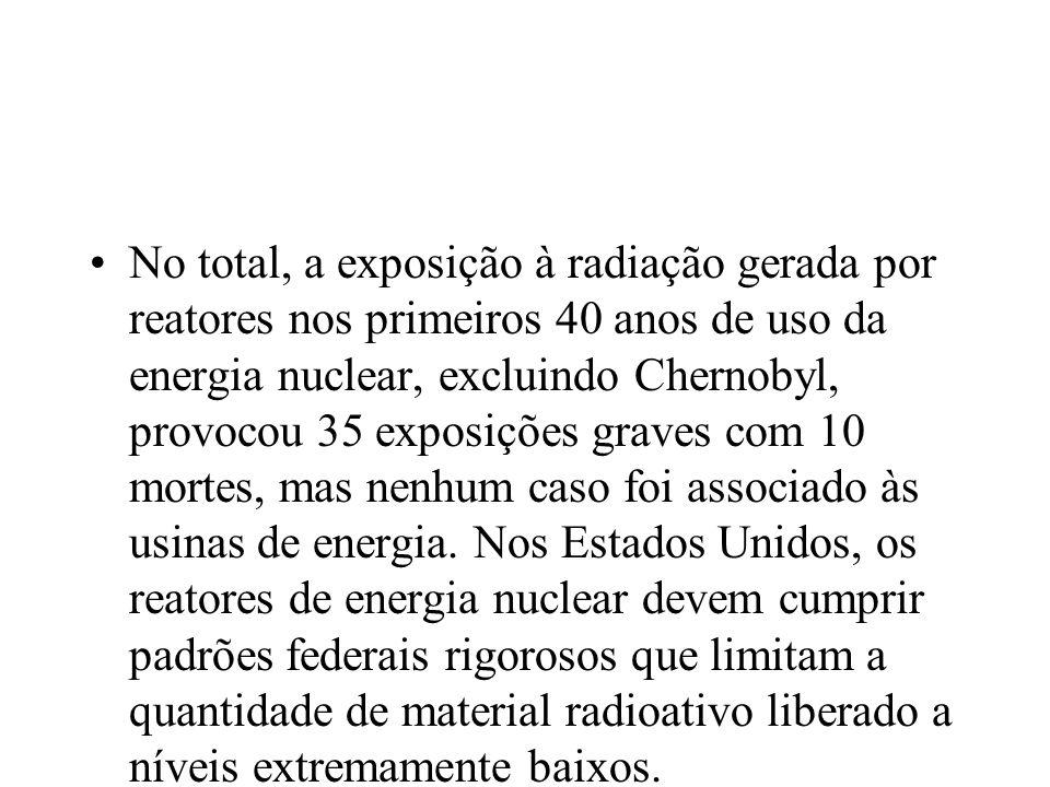 No total, a exposição à radiação gerada por reatores nos primeiros 40 anos de uso da energia nuclear, excluindo Chernobyl, provocou 35 exposições graves com 10 mortes, mas nenhum caso foi associado às usinas de energia.