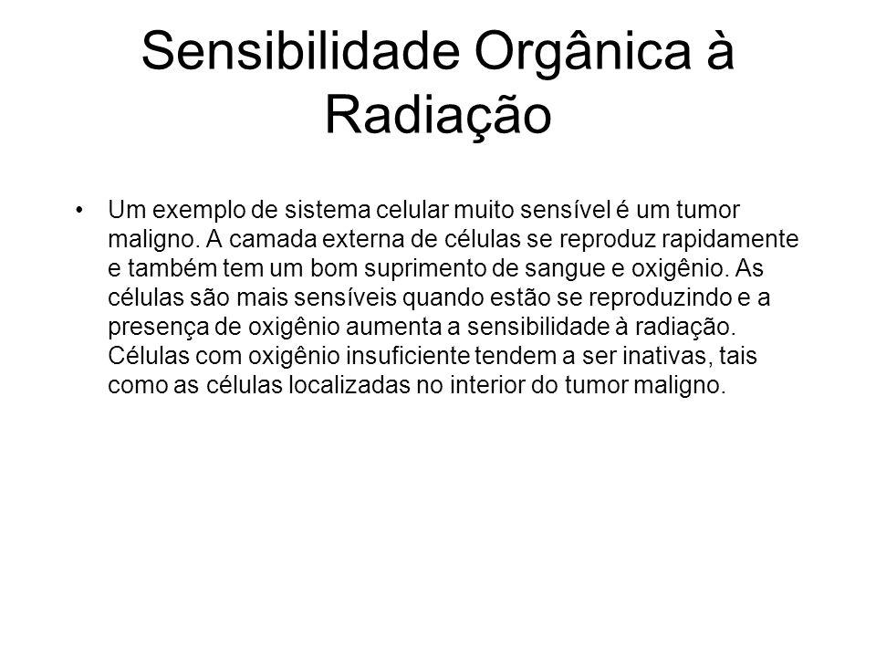 Sensibilidade Orgânica à Radiação