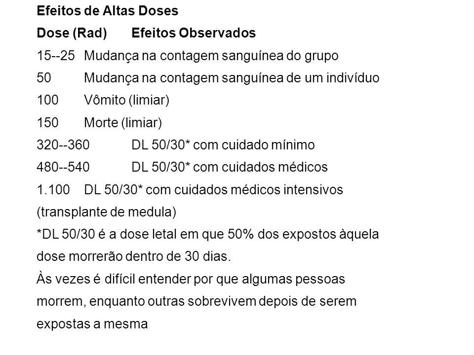 Efeitos de Altas Doses Dose (Rad) Efeitos Observados. 15--25 Mudança na contagem sanguínea do grupo.