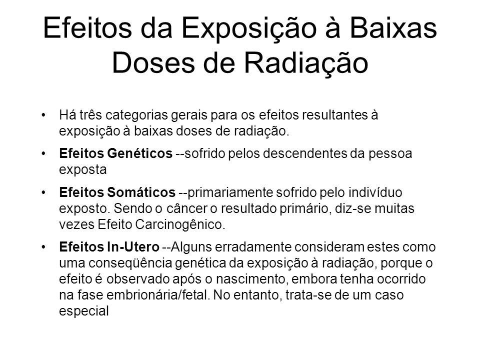 Efeitos da Exposição à Baixas Doses de Radiação