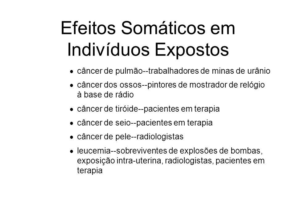 Efeitos Somáticos em Indivíduos Expostos