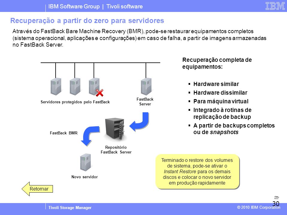 Servidores protegidos pelo FastBack Repositório FastBack Server