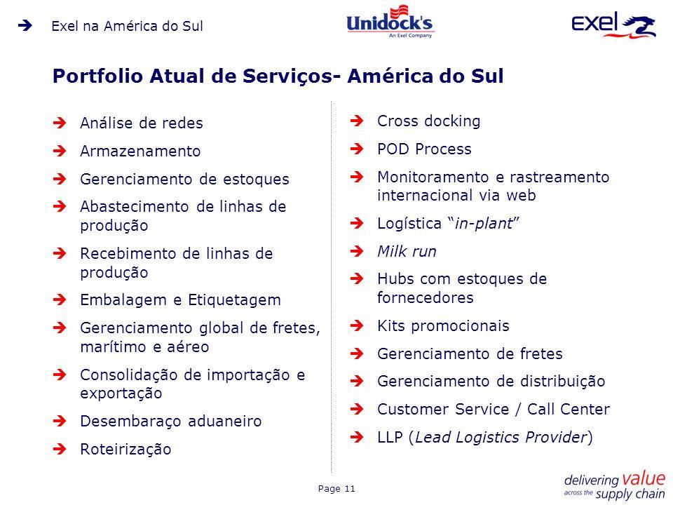 Portfolio Atual de Serviços- América do Sul