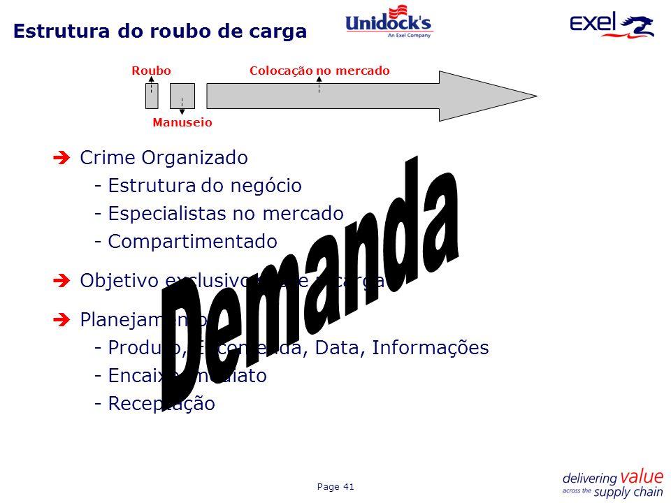 Demanda Estrutura do roubo de carga Crime Organizado