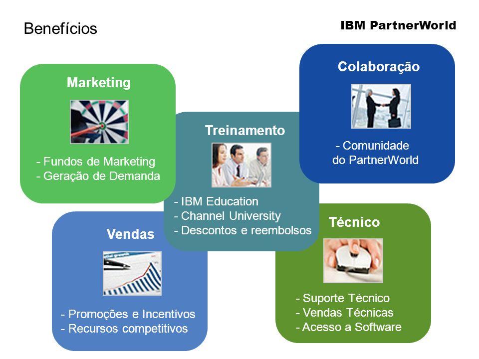 Benefícios Colaboração Marketing Treinamento Técnico Vendas
