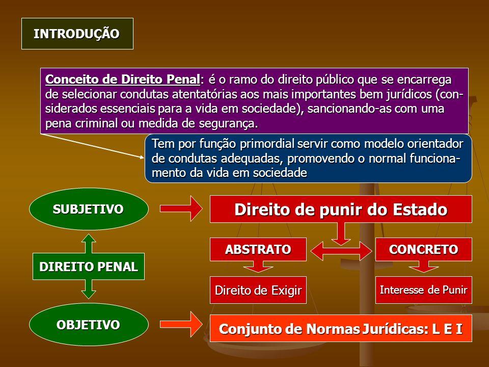 Direito de punir do Estado Conjunto de Normas Jurídicas: L E I