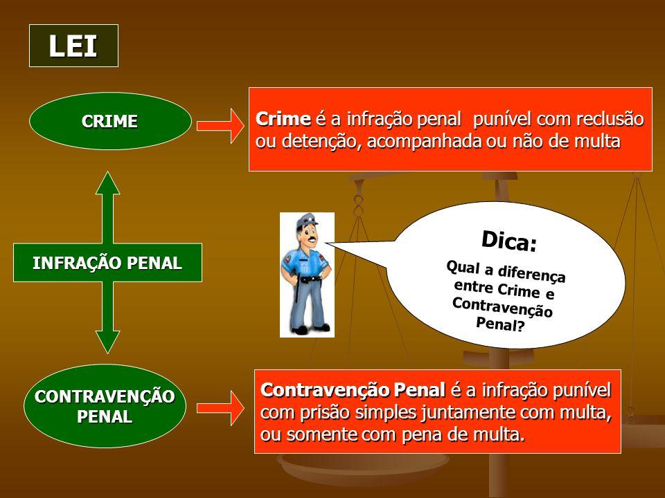 Qual a diferença entre Crime e Contravenção Penal