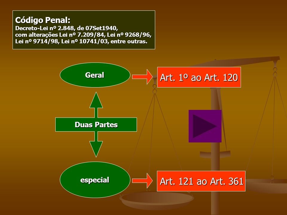 Art. 1º ao Art. 120 Art. 121 ao Art. 361 Código Penal: Geral