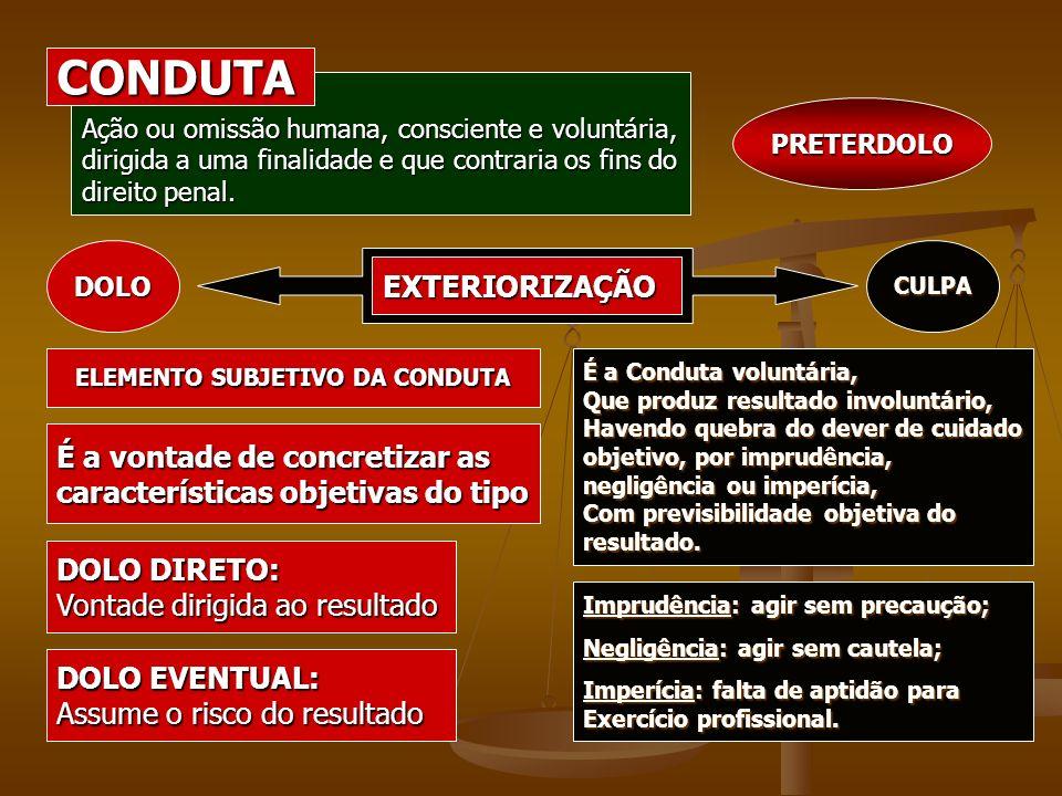 ELEMENTO SUBJETIVO DA CONDUTA
