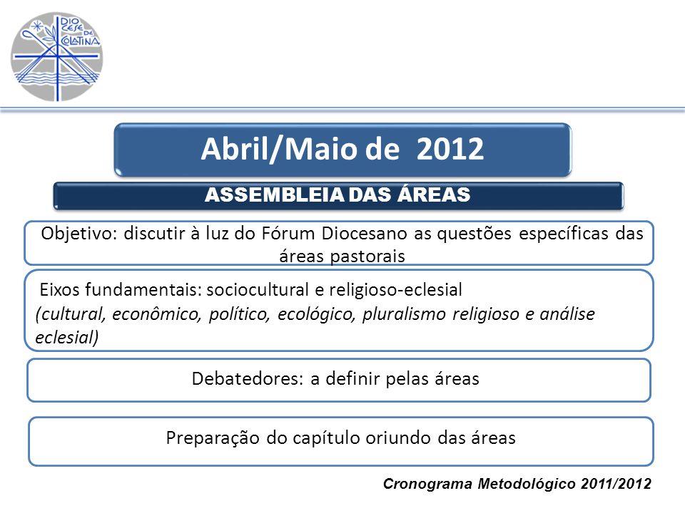 Abril/Maio de 2012 ASSEMBLEIA DAS ÁREAS. Objetivo: discutir à luz do Fórum Diocesano as questões específicas das áreas pastorais.