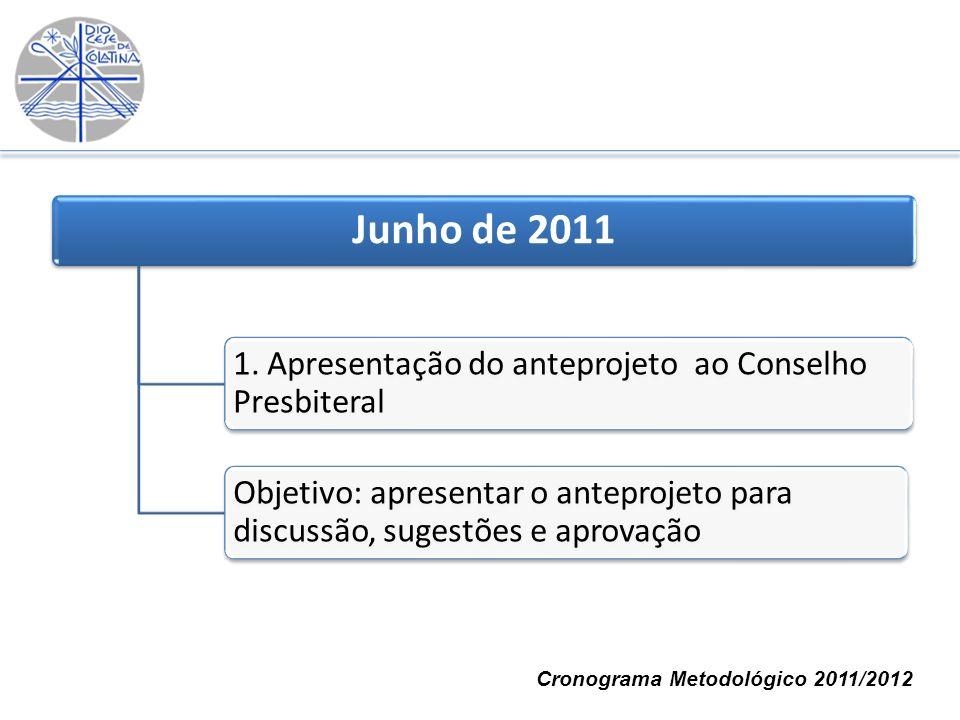Junho de 2011 1. Apresentação do anteprojeto ao Conselho Presbiteral. Objetivo: apresentar o anteprojeto para discussão, sugestões e aprovação.