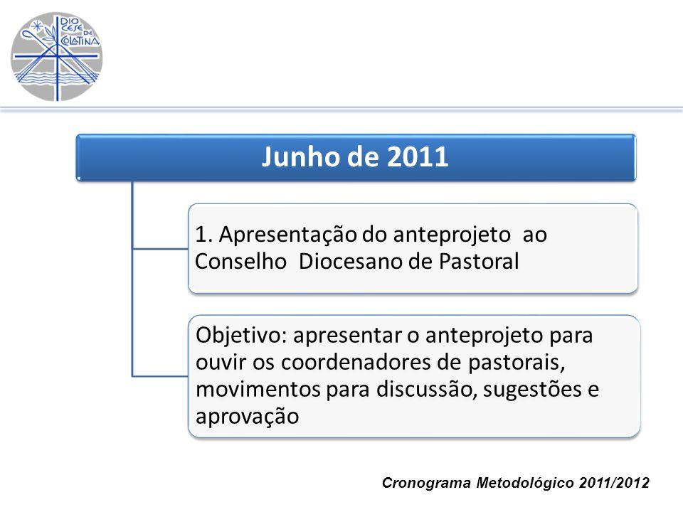 Junho de 2011 1. Apresentação do anteprojeto ao Conselho Diocesano de Pastoral.