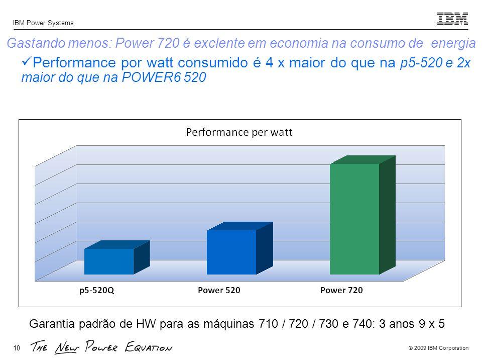 Gastando menos: Power 720 é exclente em economia na consumo de energia