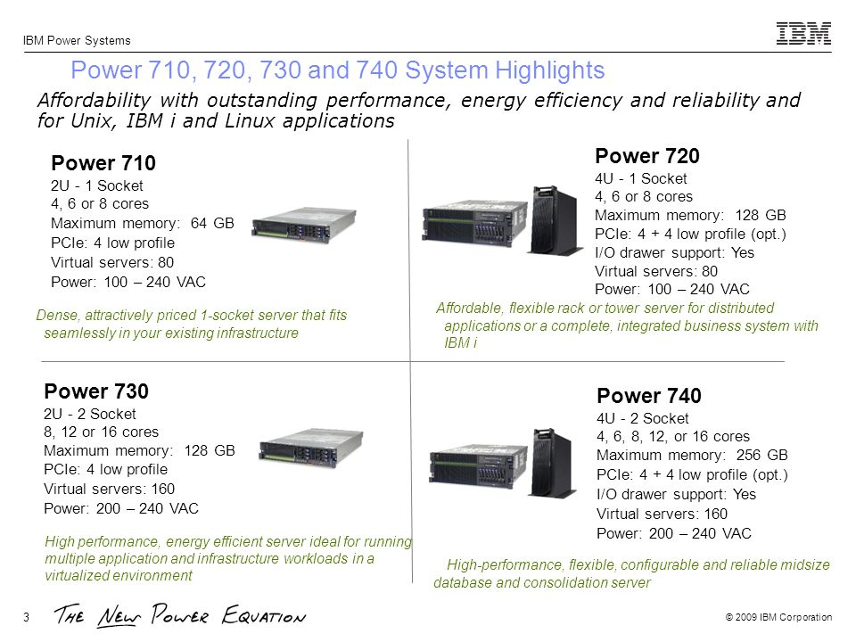 Power 710, 720, 730 and 740 System Highlights