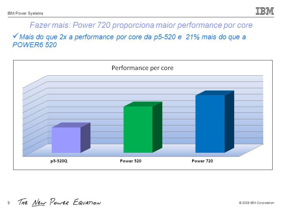 Fazer mais: Power 720 proporciona maior performance por core