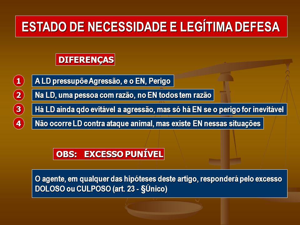 ESTADO DE NECESSIDADE E LEGÍTIMA DEFESA