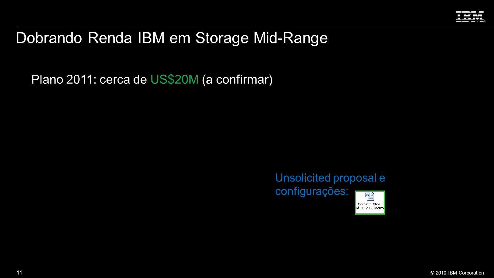 Dobrando Renda IBM em Storage Mid-Range