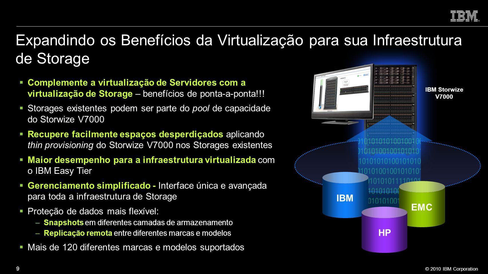 Expandindo os Benefícios da Virtualização para sua Infraestrutura de Storage