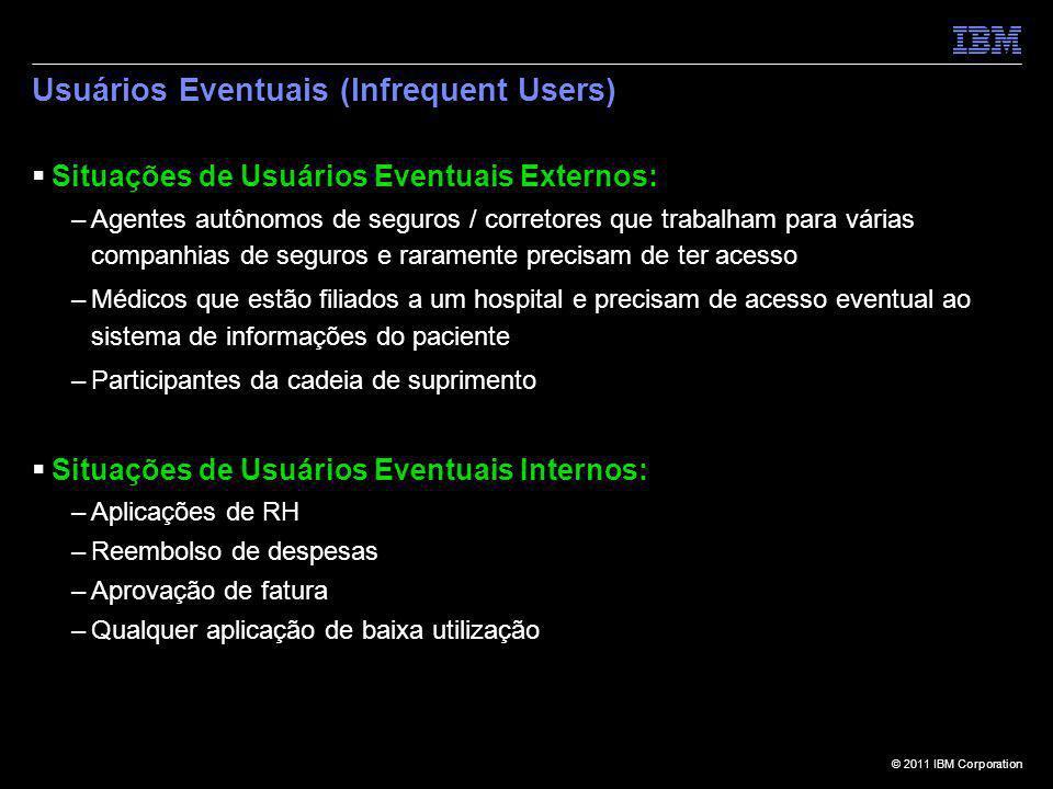 Usuários Eventuais (Infrequent Users)