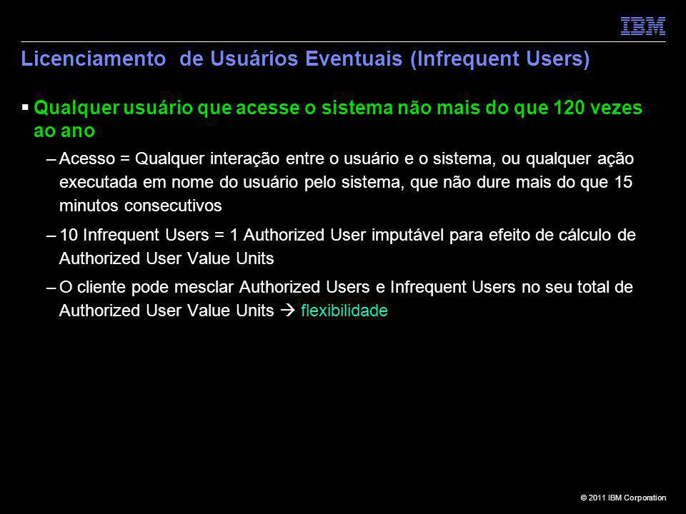 Licenciamento de Usuários Eventuais (Infrequent Users)