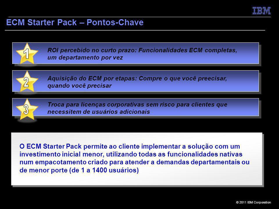 1 2 3 ECM Starter Pack – Pontos-Chave