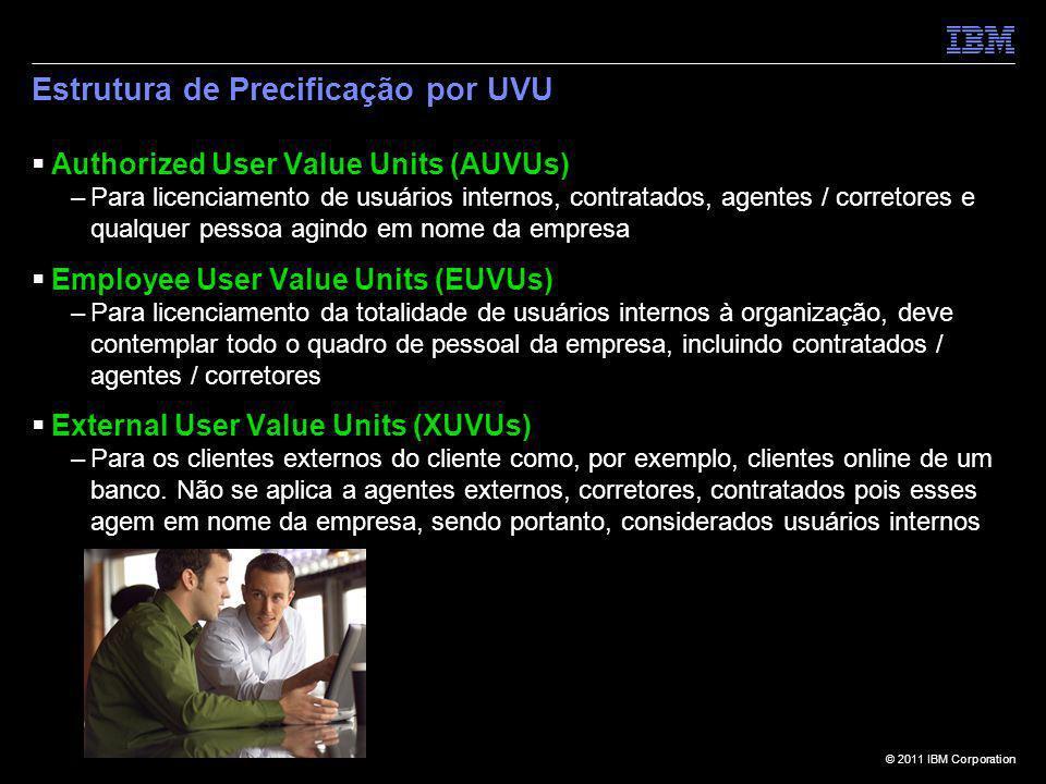 Estrutura de Precificação por UVU