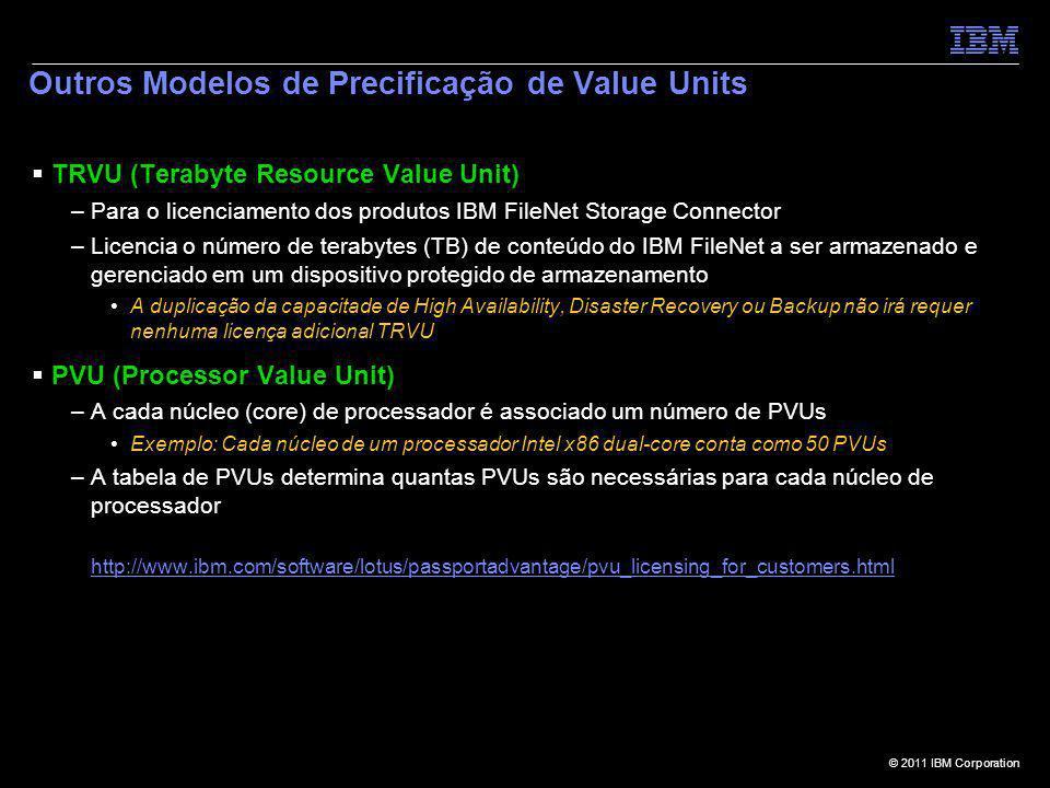 Outros Modelos de Precificação de Value Units