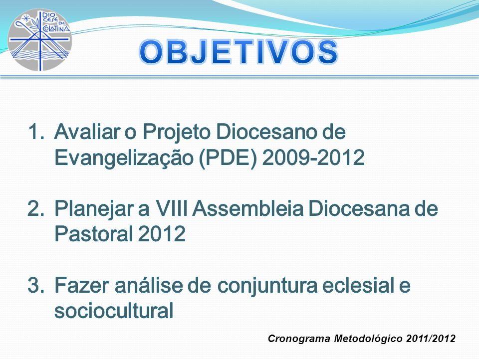 OBJETIVOS Avaliar o Projeto Diocesano de Evangelização (PDE) 2009-2012