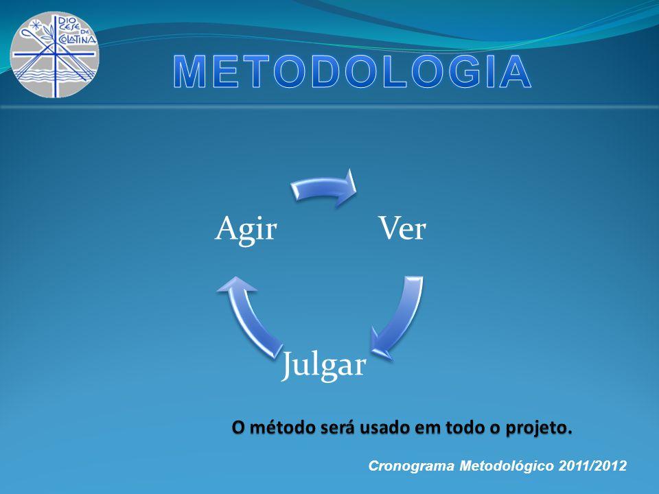 O método será usado em todo o projeto.