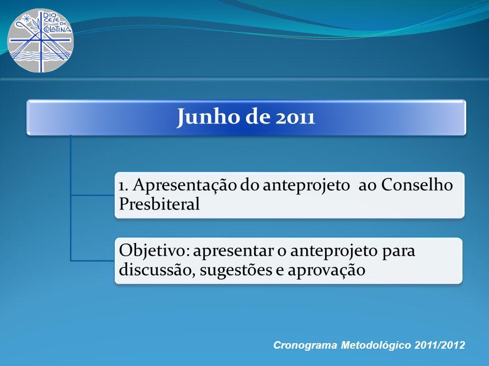 Junho de 20111. Apresentação do anteprojeto ao Conselho Presbiteral. Objetivo: apresentar o anteprojeto para discussão, sugestões e aprovação.