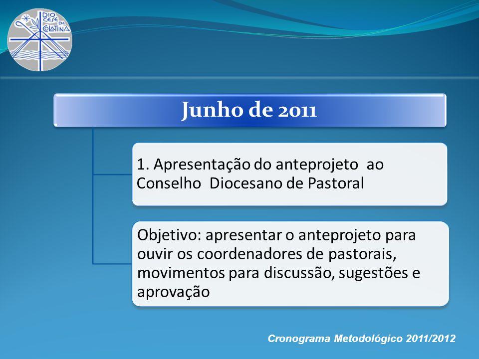 Junho de 20111. Apresentação do anteprojeto ao Conselho Diocesano de Pastoral.
