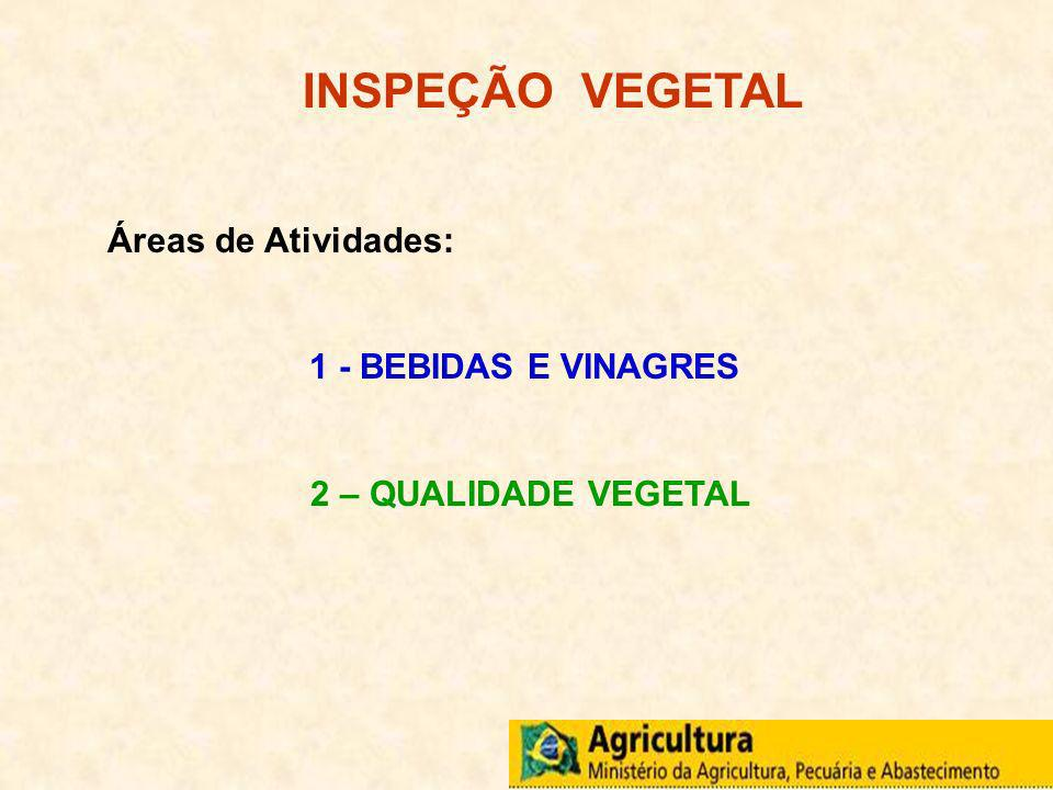 INSPEÇÃO VEGETAL Áreas de Atividades: 1 - BEBIDAS E VINAGRES