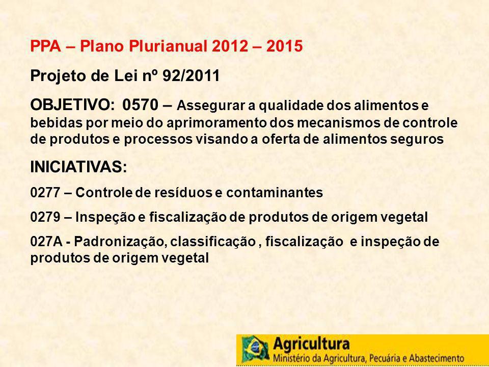 PPA – Plano Plurianual 2012 – 2015 Projeto de Lei nº 92/2011