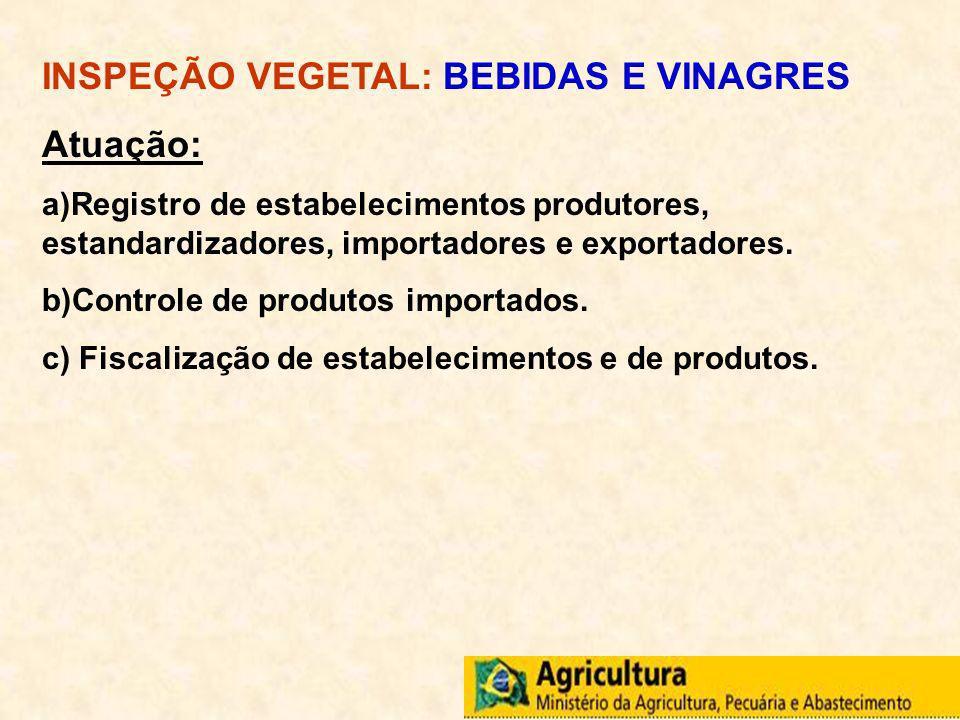 INSPEÇÃO VEGETAL: BEBIDAS E VINAGRES Atuação: