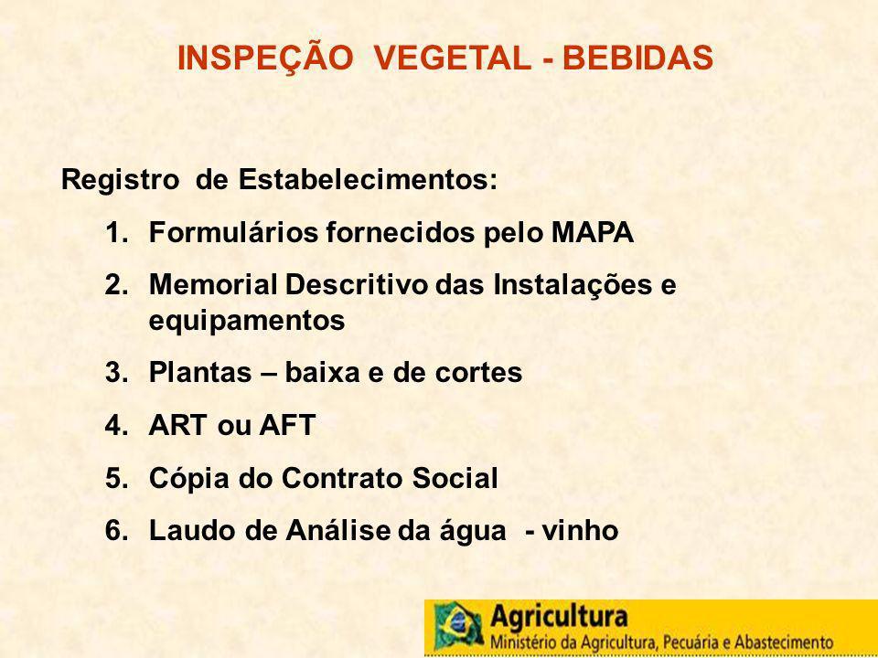 INSPEÇÃO VEGETAL - BEBIDAS
