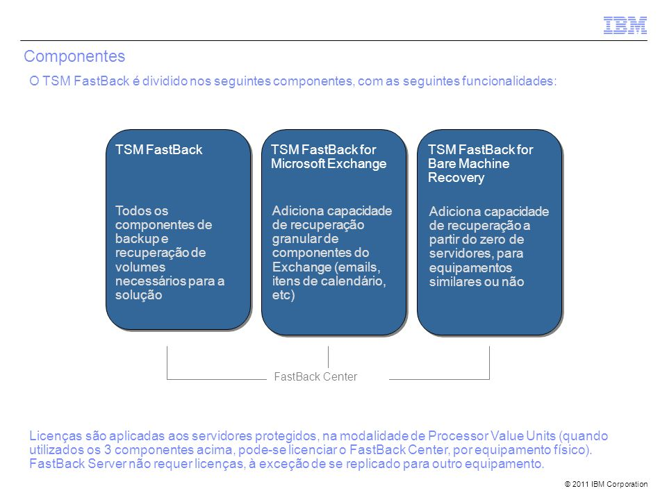 Componentes IBM Software Group | Tivoli software