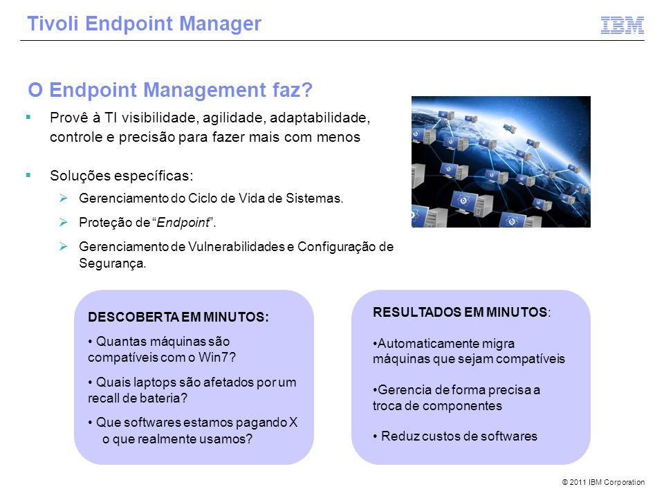 Tivoli Endpoint Manager