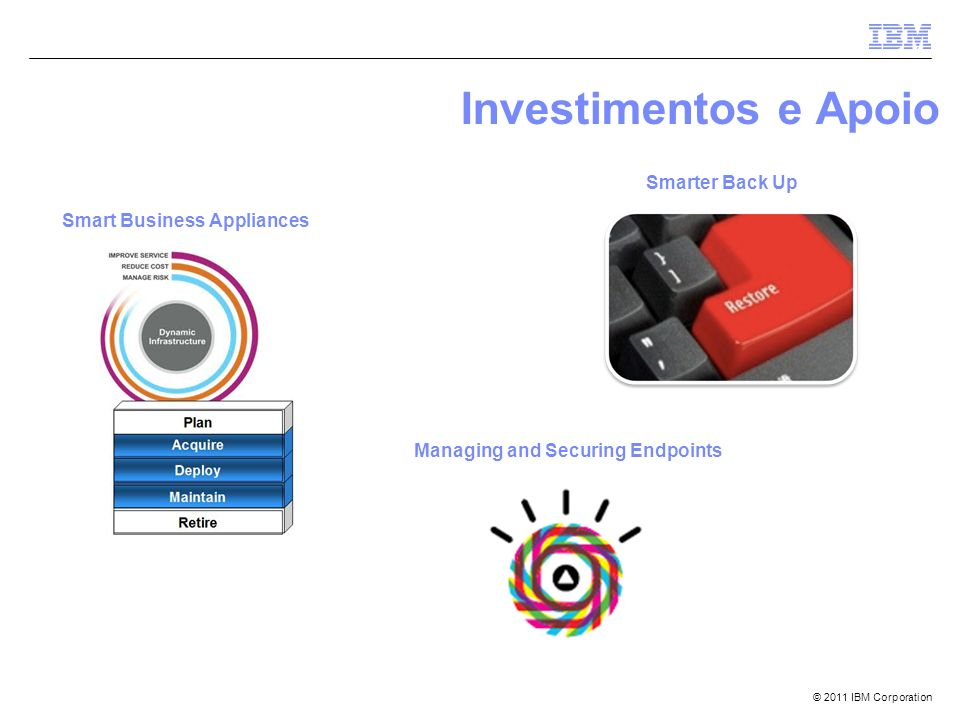 Investimentos e Apoio Smarter Back Up Smart Business Appliances