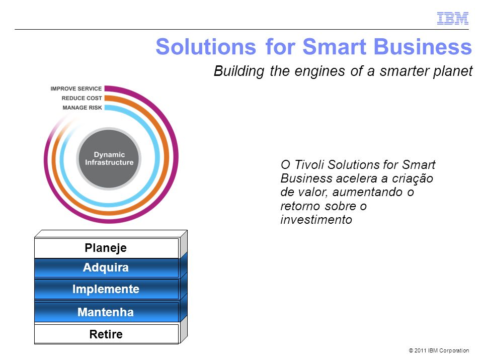 Solutions for Smart Business Building the engines of a smarter planet