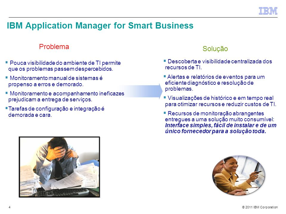 IBM Application Manager for Smart Business