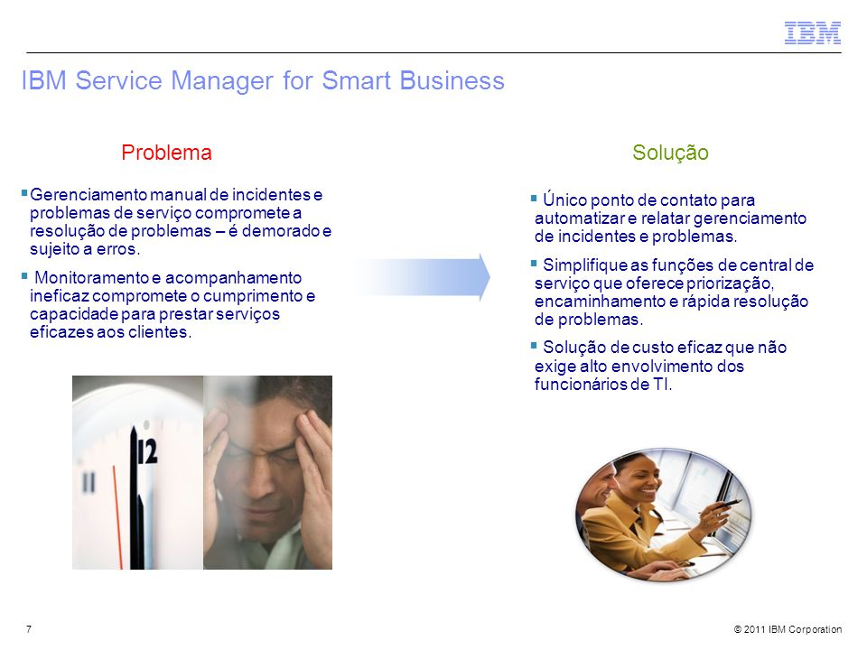 IBM Service Manager for Smart Business