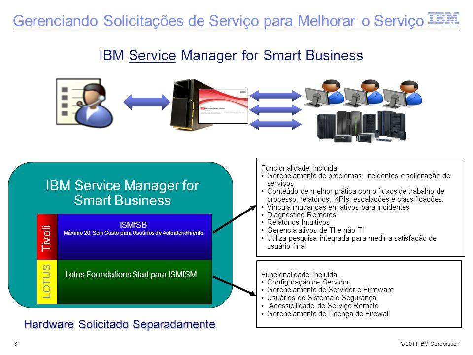 Gerenciando Solicitações de Serviço para Melhorar o Serviço